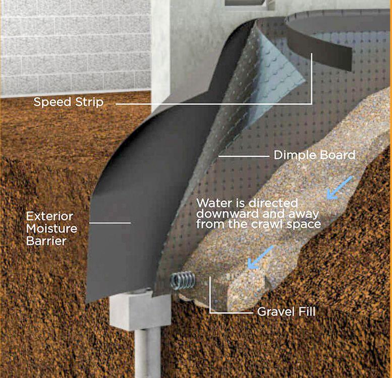 Neroda Construction Windsor Basement Waterproofing Home2 3 - Neroda Construction - Windsor Excavating, Waterproofing & Concrete